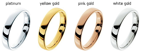 結婚指輪の素材