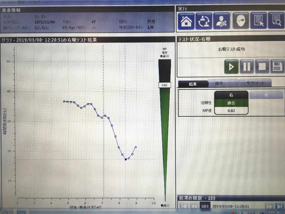 ルテイン量の測定PC画面